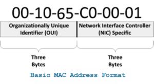 IPv6  Wikipedia